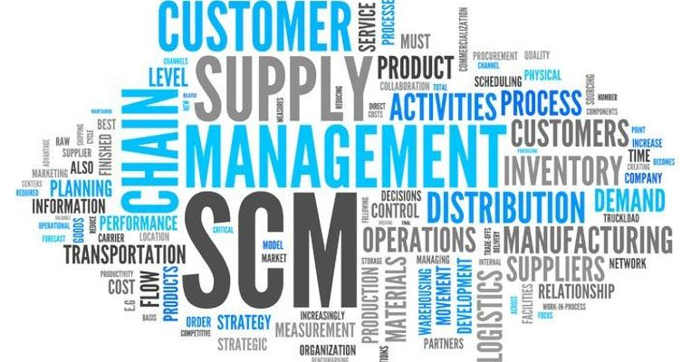 ISM-Houston Supply Chain Management Word Cloud