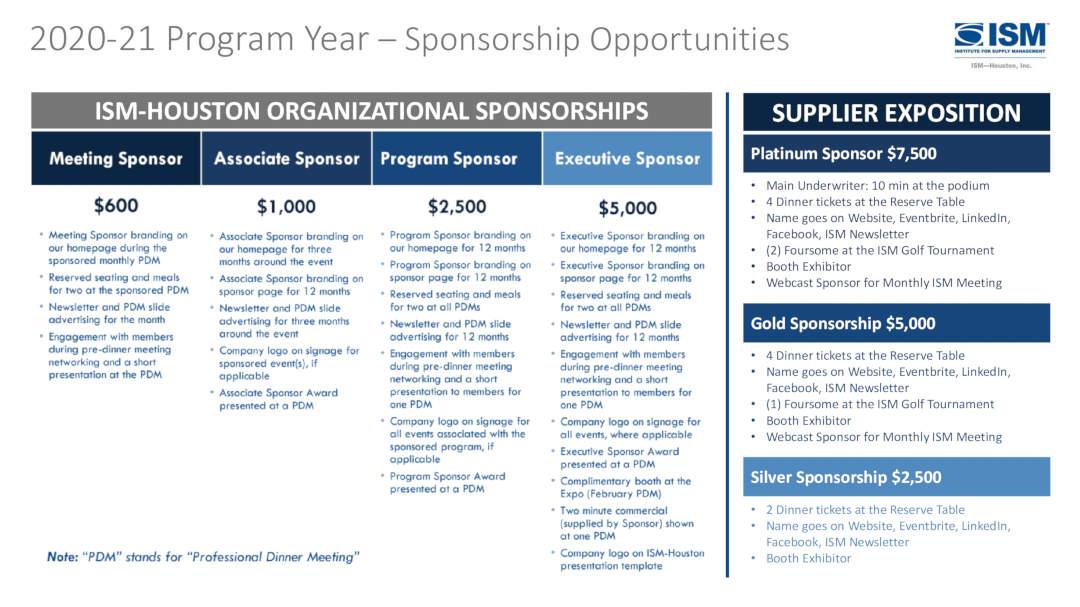 ISM-Houston Sponsorship levels