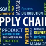 Supply Chain ISM-Houston